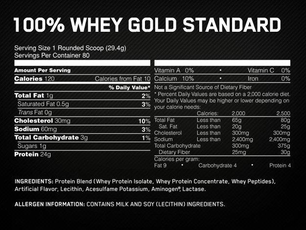 Optimum Nutrition - Gold Standard 100% Whey 2.27kgs - Best Body ...